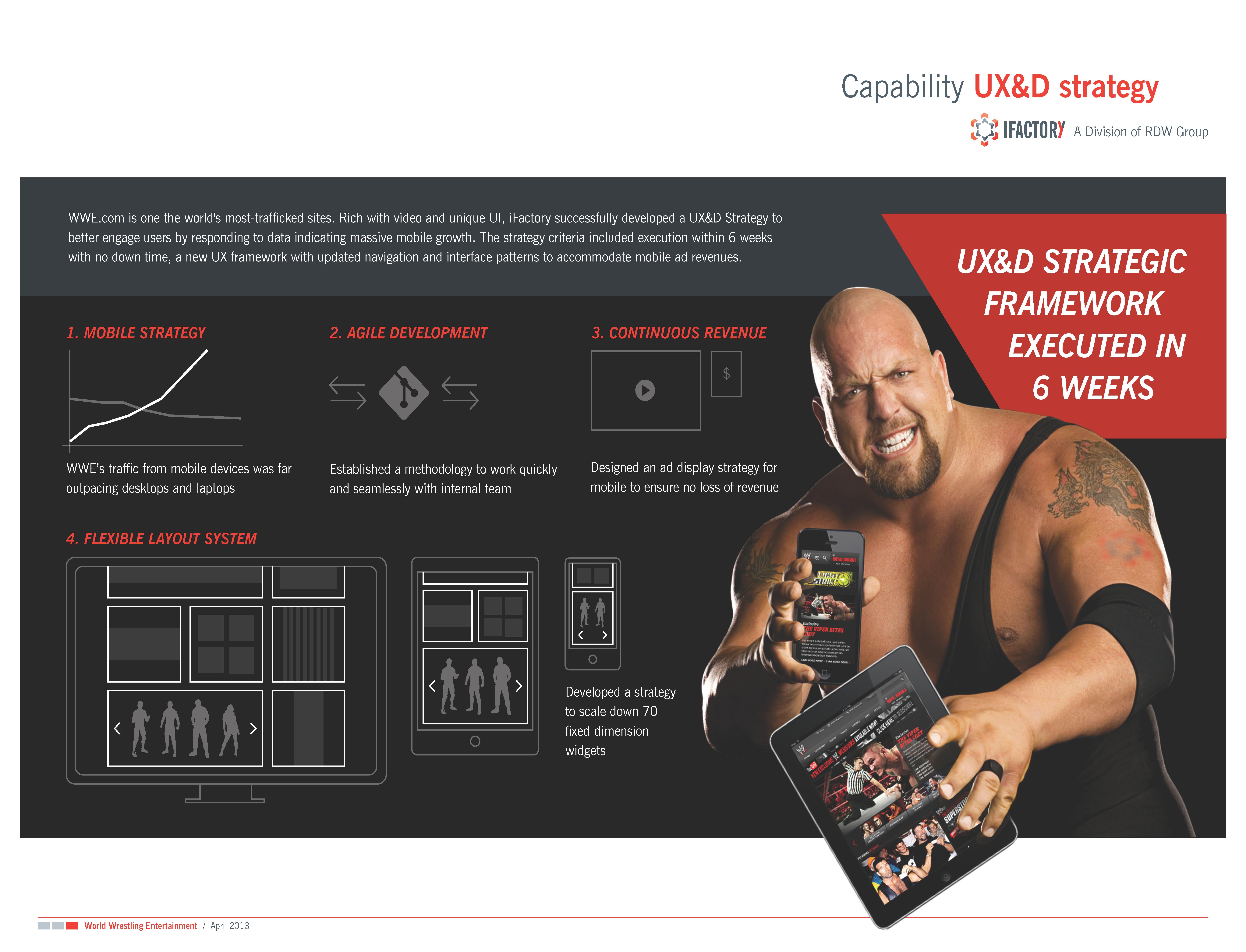 WWE-UX-IFACTORY